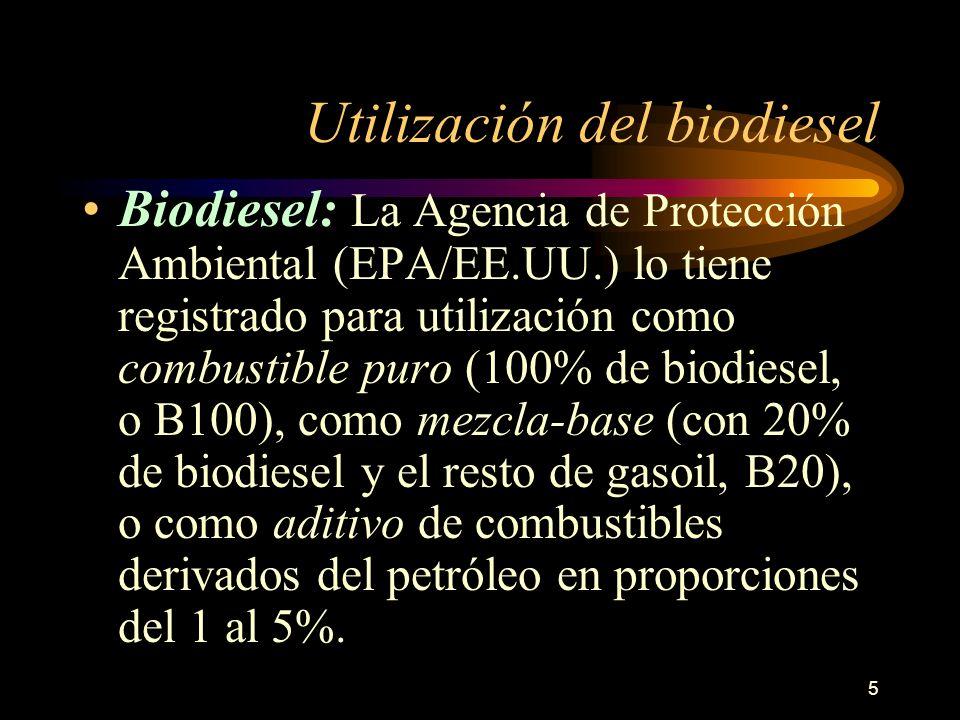 Utilización del biodiesel