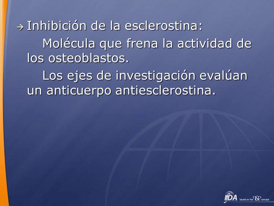 Inhibición de la esclerostina: