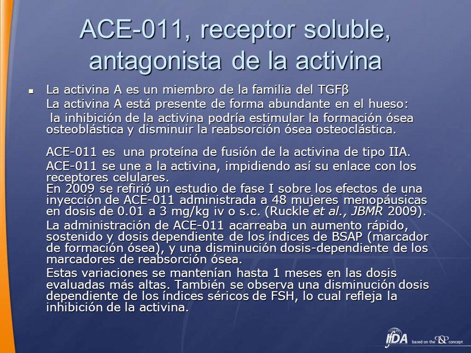 ACE-011, receptor soluble, antagonista de la activina