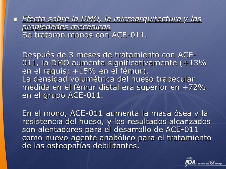 Efecto sobre la DMO, la microarquitectura y las propiedades mecánicas Se trataron monos con ACE-011.