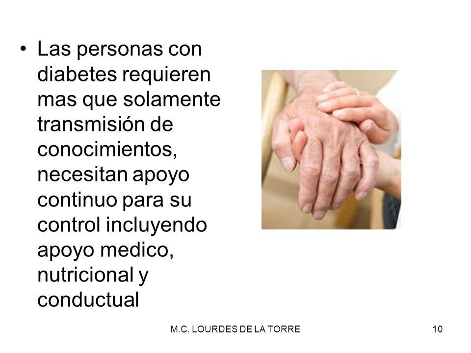 Las personas con diabetes requieren mas que solamente transmisión de conocimientos, necesitan apoyo continuo para su control incluyendo apoyo medico, nutricional y conductual