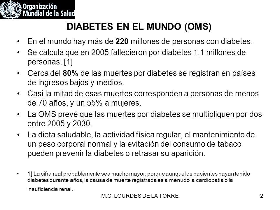 DIABETES EN EL MUNDO (OMS)