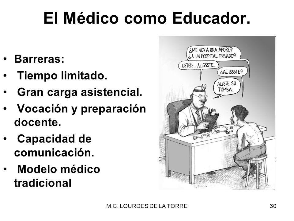 El Médico como Educador.