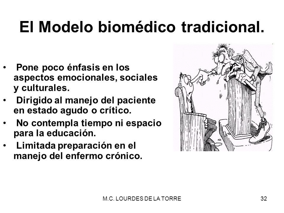 El Modelo biomédico tradicional.