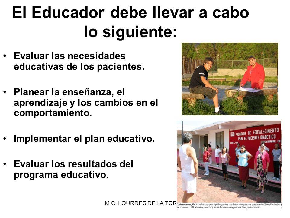 El Educador debe llevar a cabo lo siguiente: