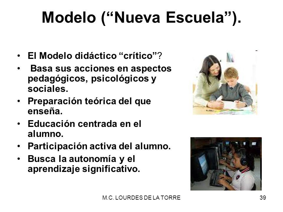 Modelo ( Nueva Escuela ).