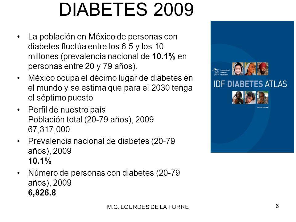 DIABETES 2009
