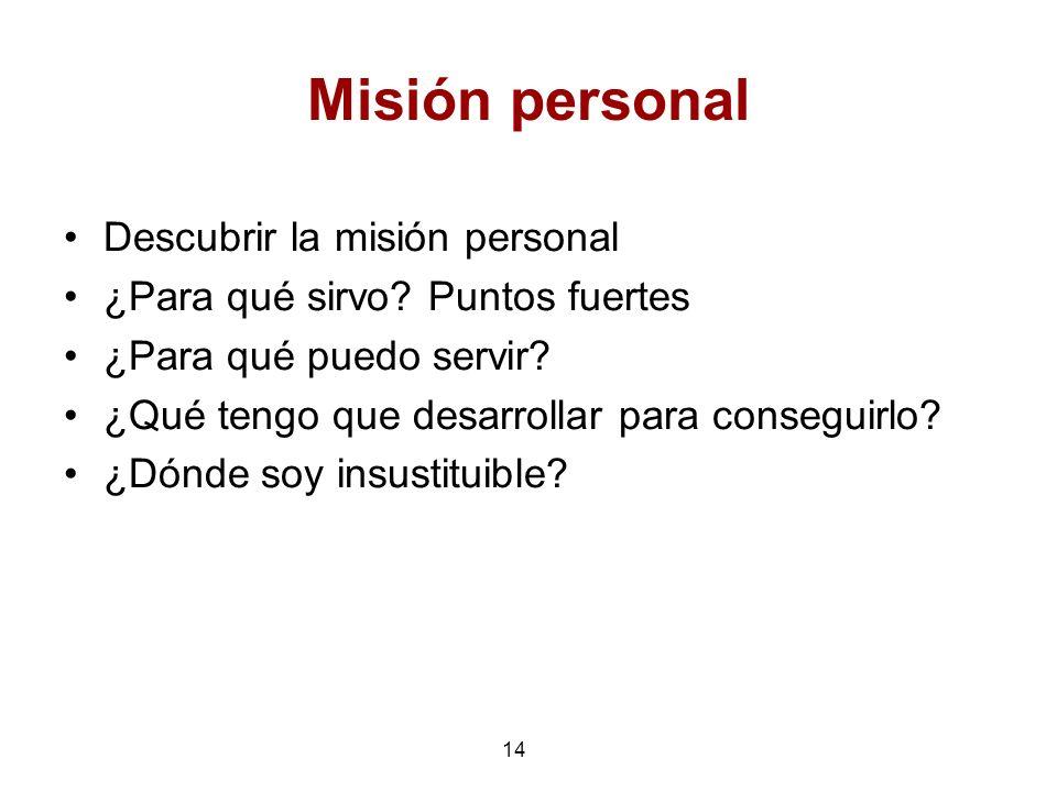 Misión personal Descubrir la misión personal