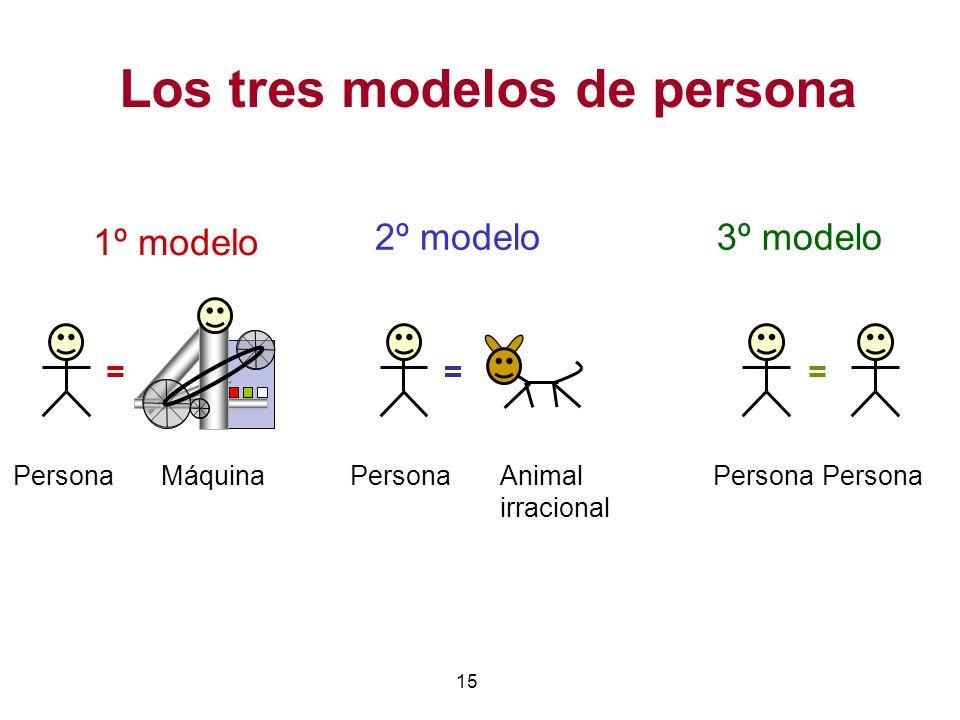 Los tres modelos de persona