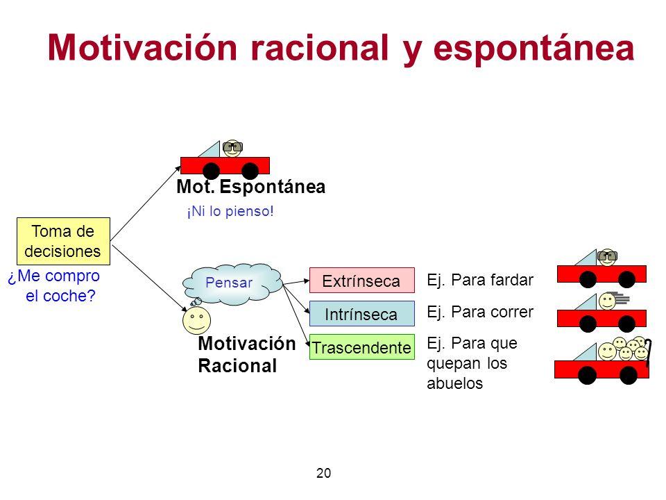 Motivación racional y espontánea