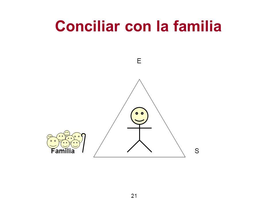 Conciliar con la familia