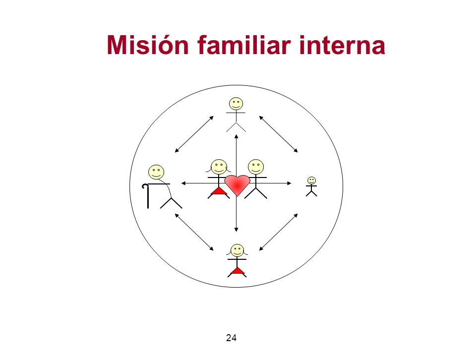 Misión familiar interna