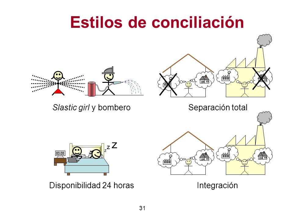 Estilos de conciliación