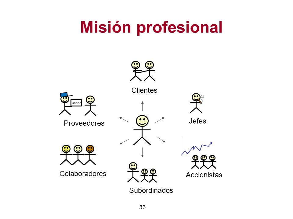 Misión profesional Clientes Jefes Proveedores Colaboradores