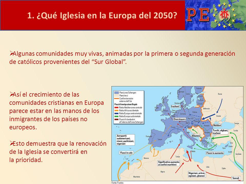 1. ¿Qué Iglesia en la Europa del 2050