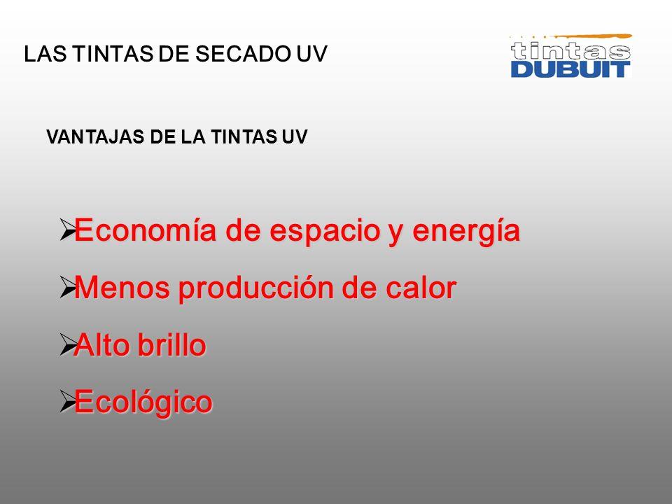 Economía de espacio y energía Menos producción de calor Alto brillo
