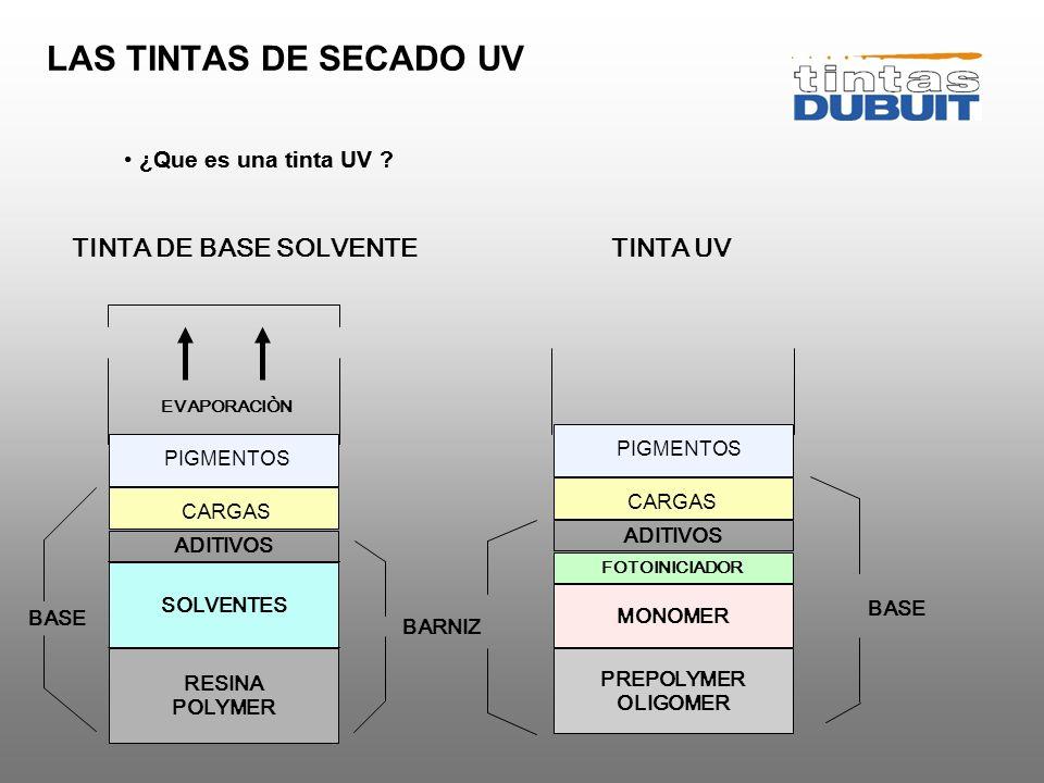 LAS TINTAS DE SECADO UV TINTA DE BASE SOLVENTE TINTA UV