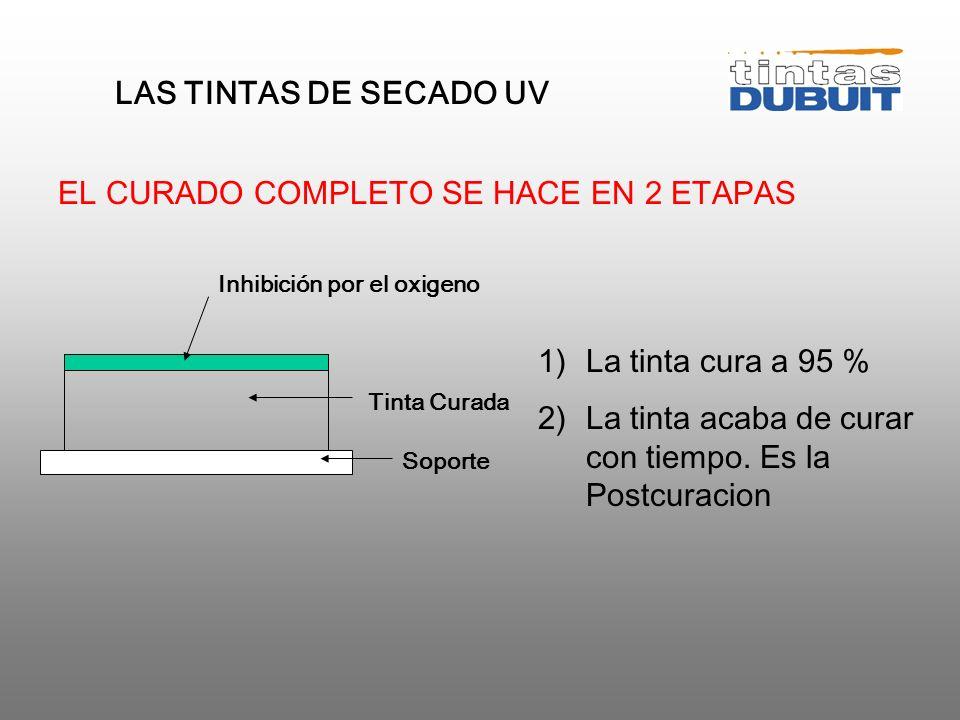 EL CURADO COMPLETO SE HACE EN 2 ETAPAS