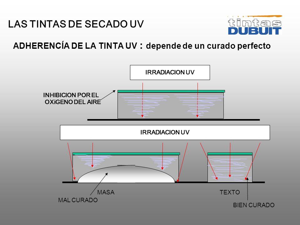 LAS TINTAS DE SECADO UV ADHERENCÍA DE LA TINTA UV : depende de un curado perfecto. INHIBICION POR EL.