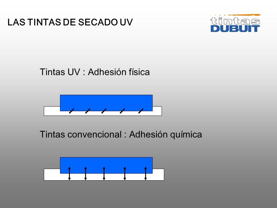 Tintas UV : Adhesión física