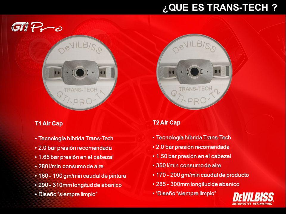 ¿QUE ES TRANS-TECH T1 Air Cap T2 Air Cap