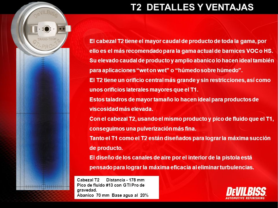 T2 DETALLES Y VENTAJAS Home. Tour of the Gun. Performance. Paint Charts. Maintenance. Technical Info.
