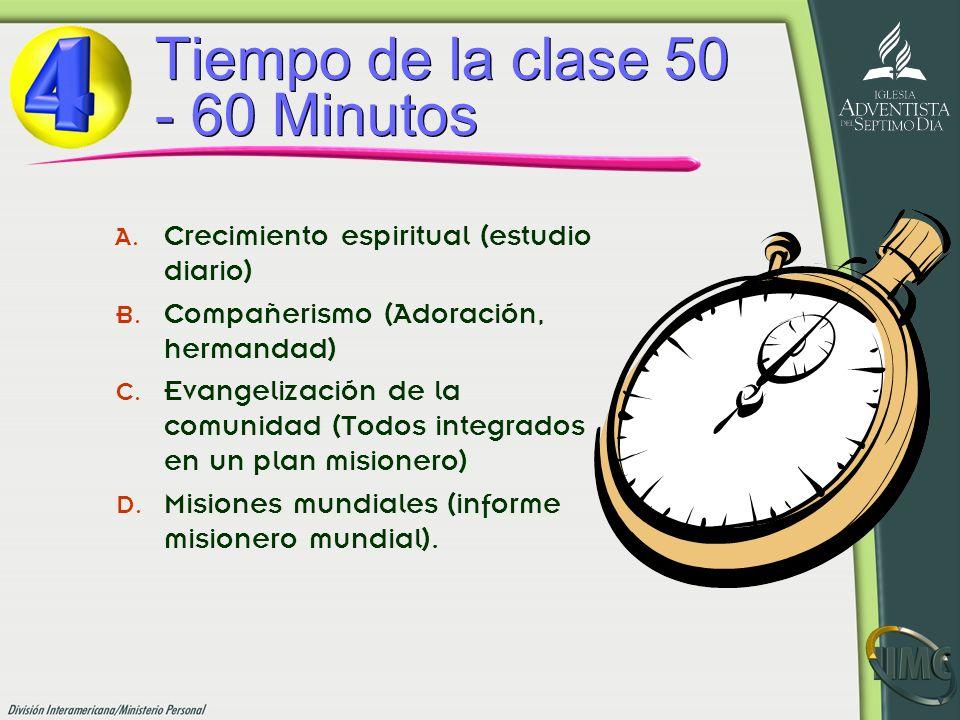 Tiempo de la clase 50 - 60 Minutos