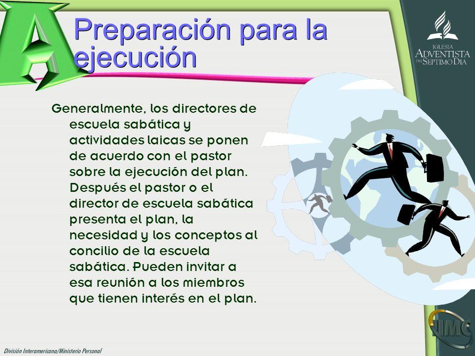 Preparación para la ejecución