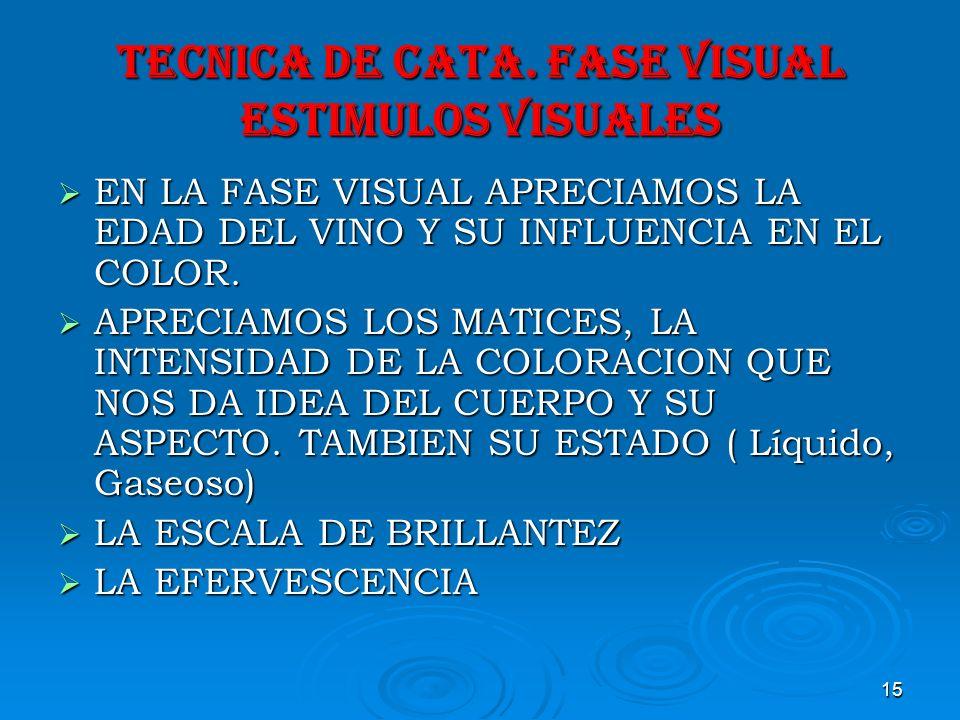 TECNICA DE CATA. FASE VISUAL ESTIMULOS VISUALES