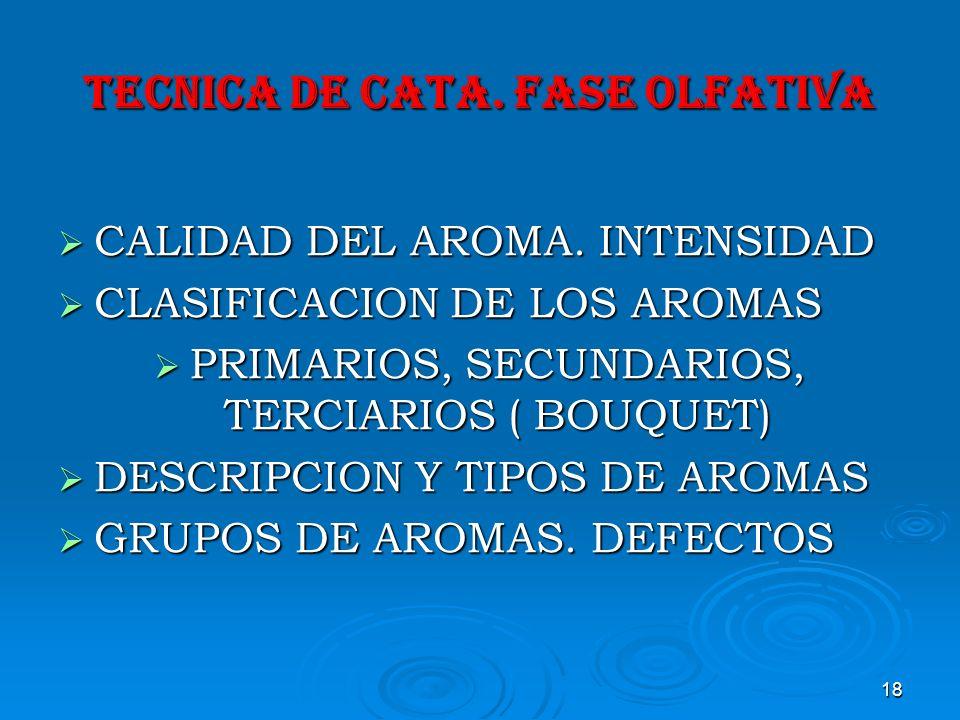 TECNICA DE CATA. FASE OLFATIVA
