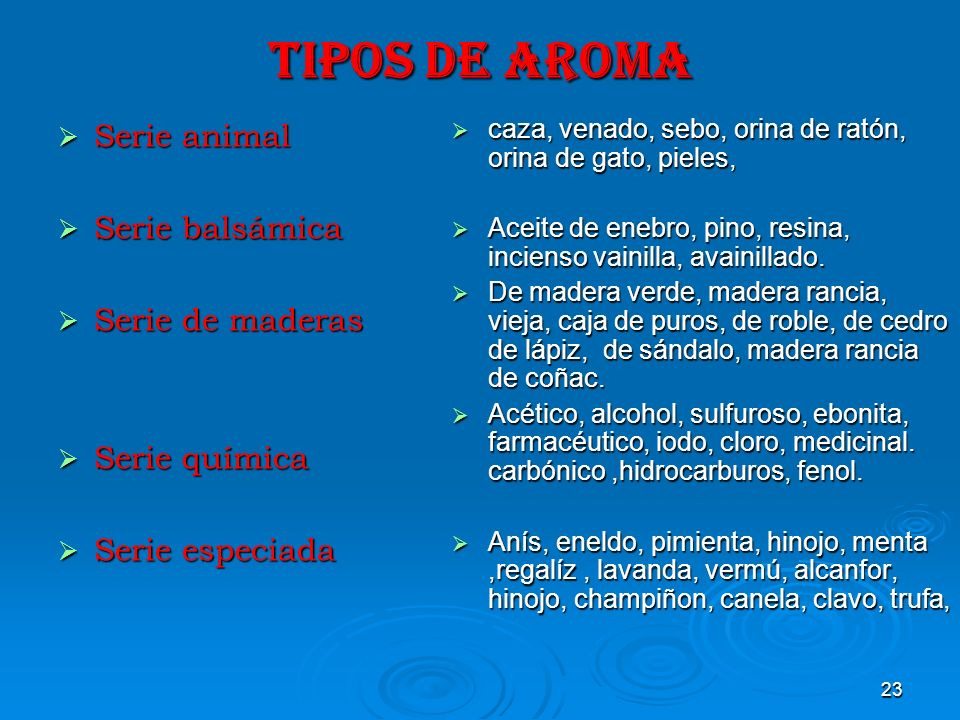 TIPOS DE AROMA Serie animal Serie balsámica Serie de maderas
