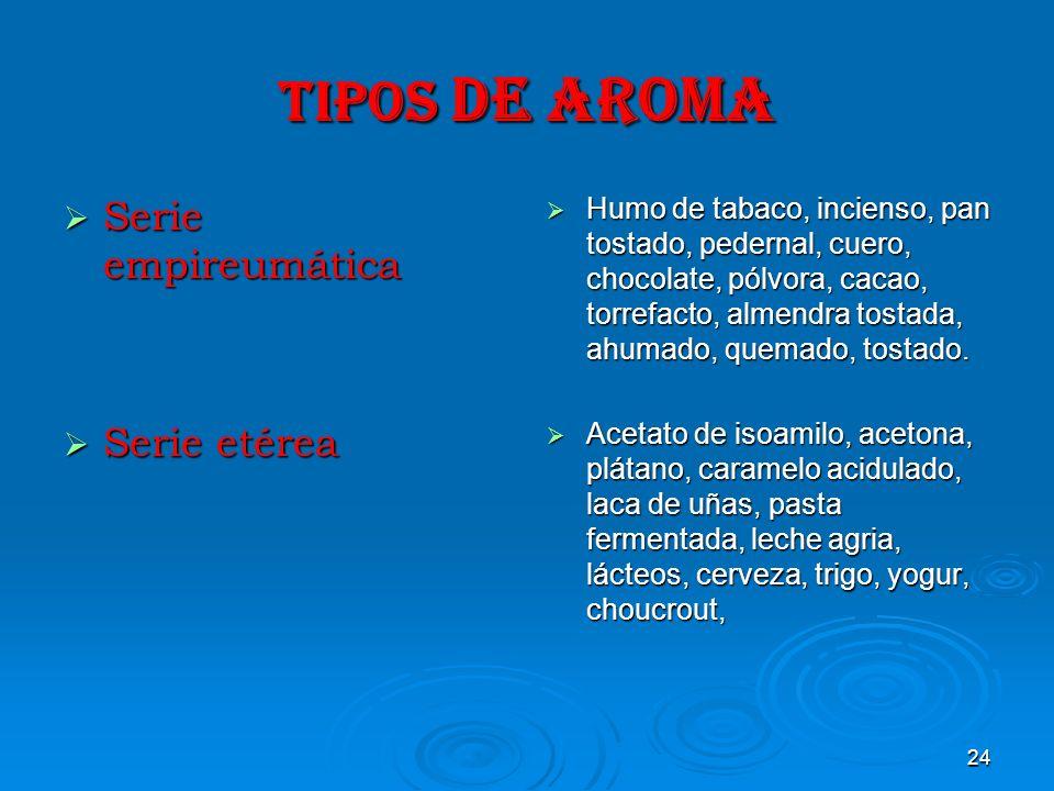 TIPOS DE AROMA Serie empireumática Serie etérea