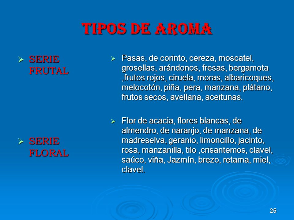 TIPOS DE AROMA SERIE FRUTAL SERIE FLORAL