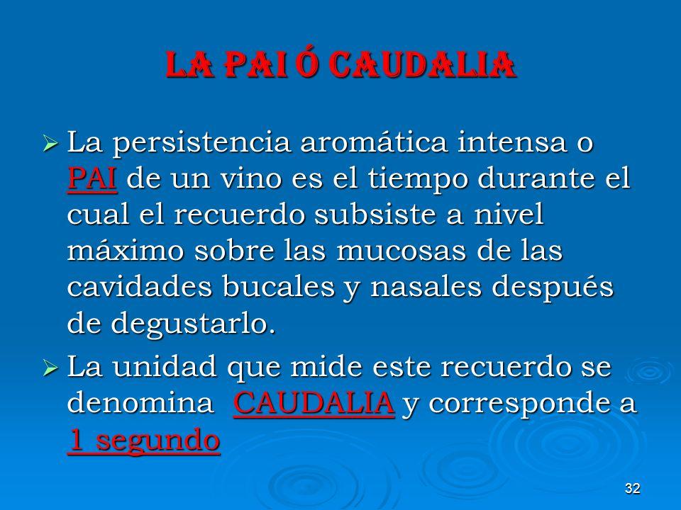 LA PAI ó CAUDALIA