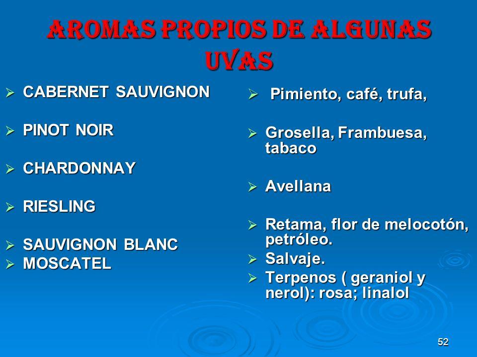 AROMAS PROPIOS DE ALGUNAS UVAS