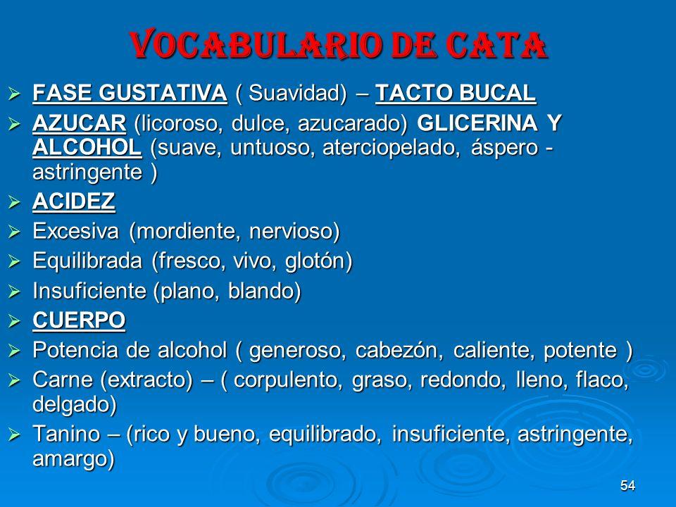 VOCABULARIO DE CATA FASE GUSTATIVA ( Suavidad) – TACTO BUCAL