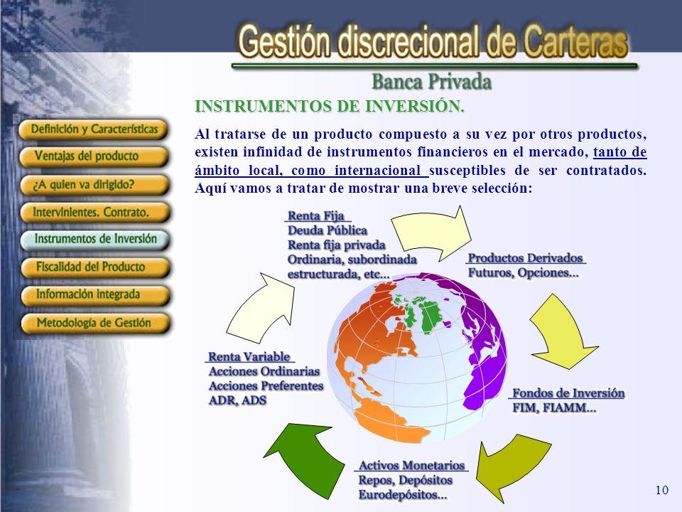 INSTRUMENTOS DE INVERSIÓN.