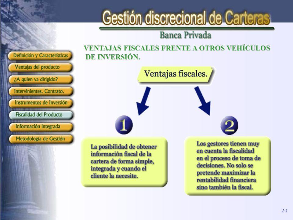 VENTAJAS FISCALES FRENTE A OTROS VEHÍCULOS DE INVERSIÓN.
