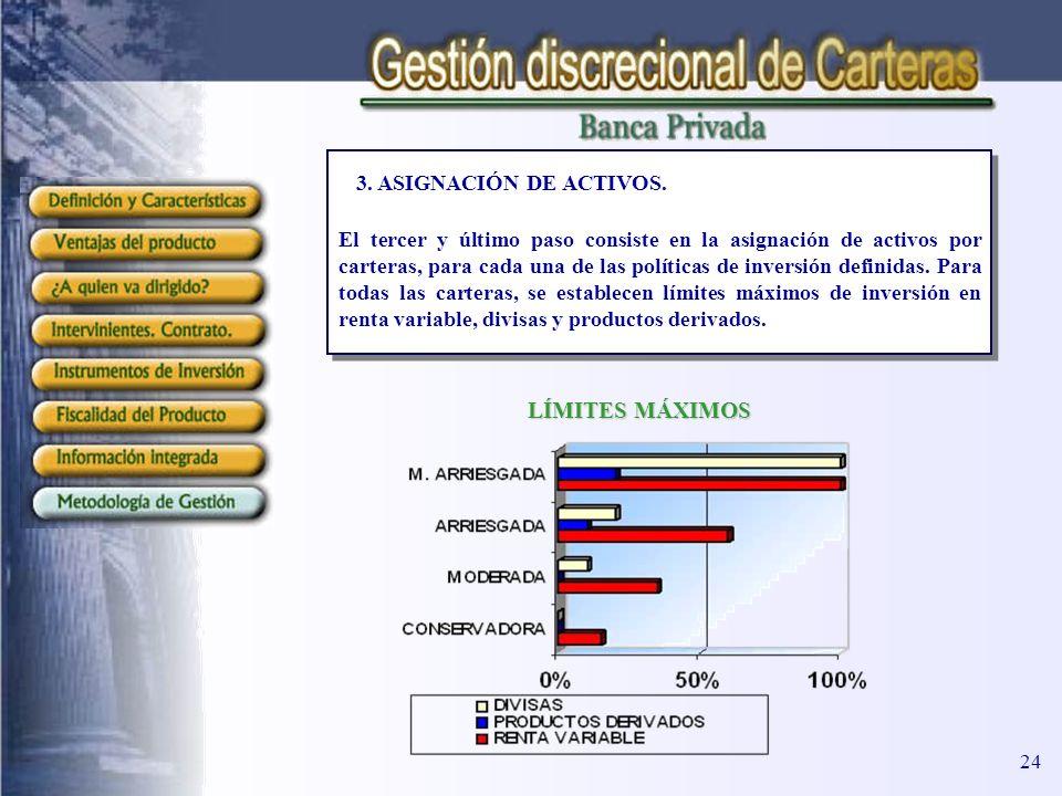 3. ASIGNACIÓN DE ACTIVOS. LÍMITES MÁXIMOS