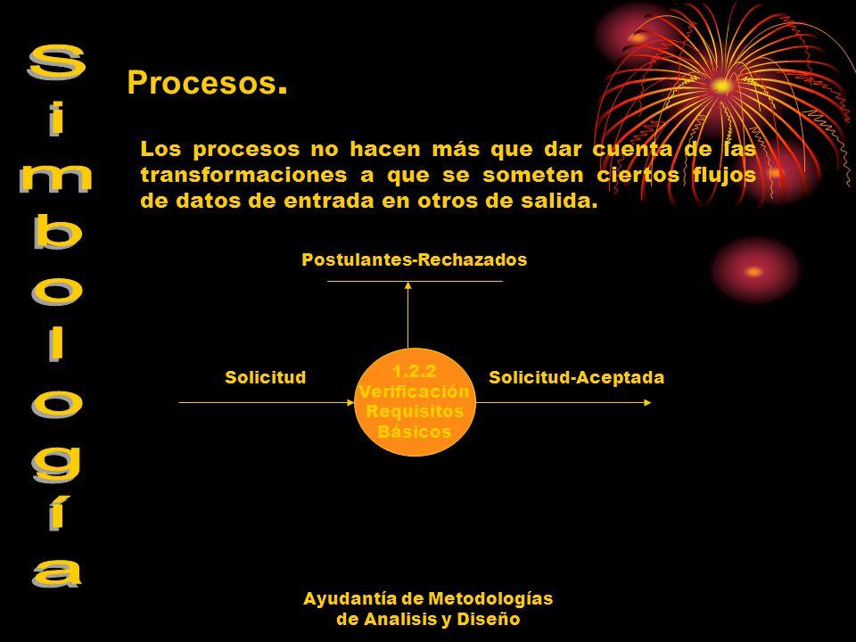 Procesos.Los procesos no hacen más que dar cuenta de las transformaciones a que se someten ciertos flujos de datos de entrada en otros de salida.