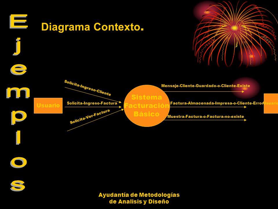Diagrama Contexto. Ejemplos Sistema Facturación Básico Usuario