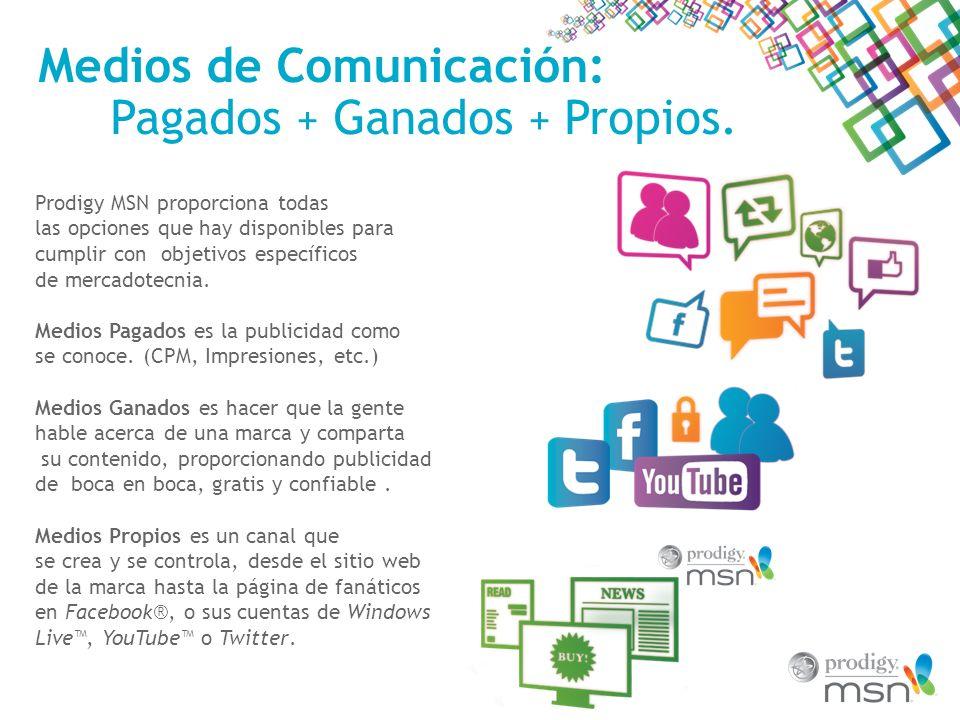 Medios de Comunicación: Pagados + Ganados + Propios.