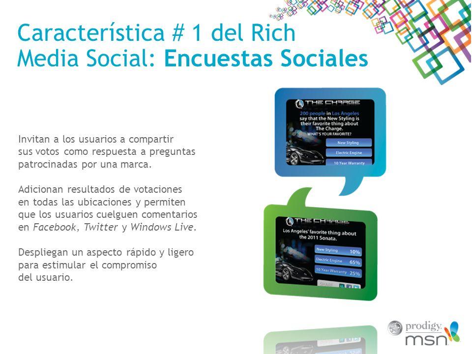 Característica # 1 del Rich Media Social: Encuestas Sociales