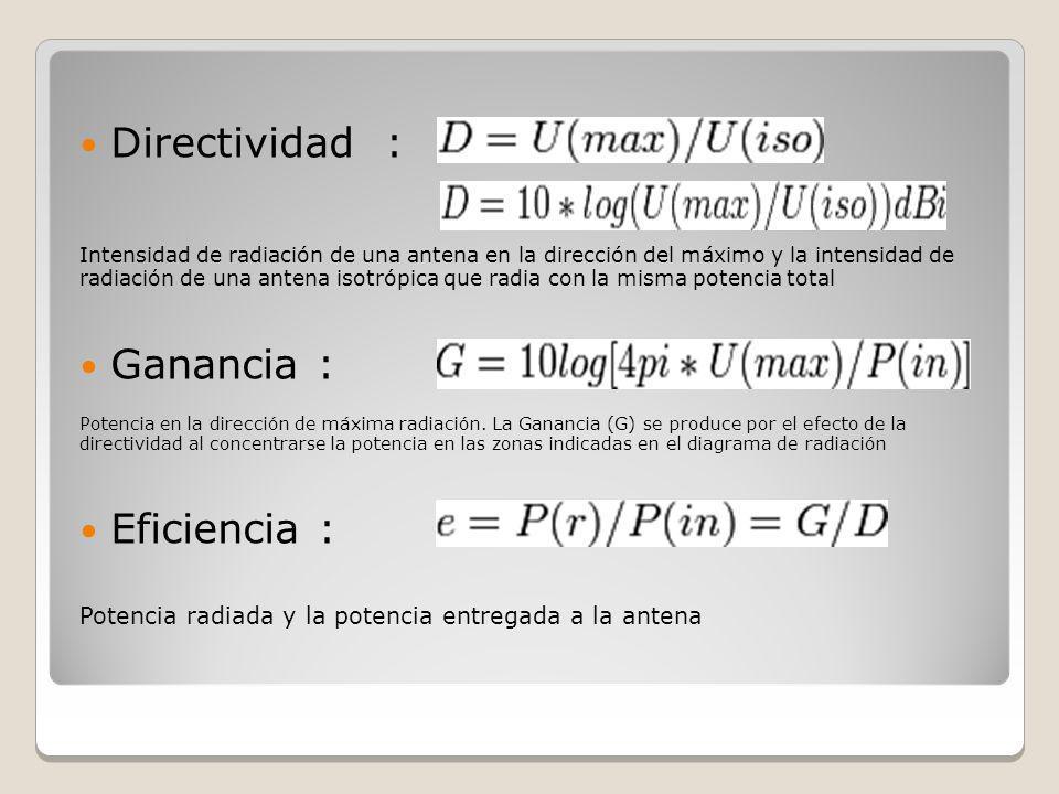 Directividad : Ganancia : Eficiencia :