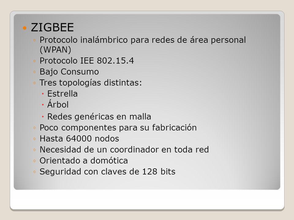 ZIGBEE Protocolo inalámbrico para redes de área personal (WPAN)