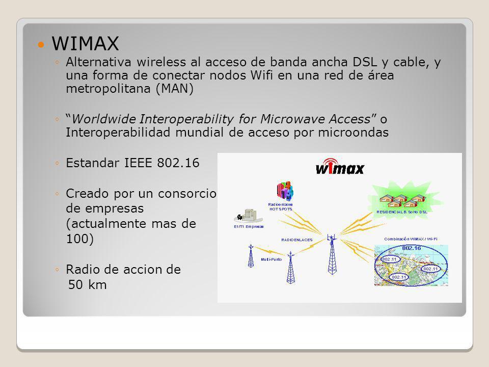 WIMAX Alternativa wireless al acceso de banda ancha DSL y cable, y una forma de conectar nodos Wifi en una red de área metropolitana (MAN)