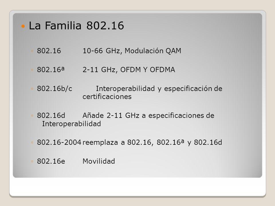 La Familia 802.16 802.16 10-66 GHz, Modulación QAM