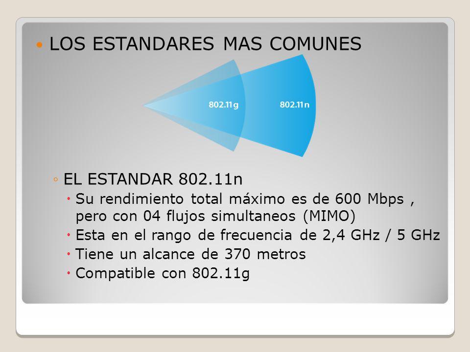 LOS ESTANDARES MAS COMUNES