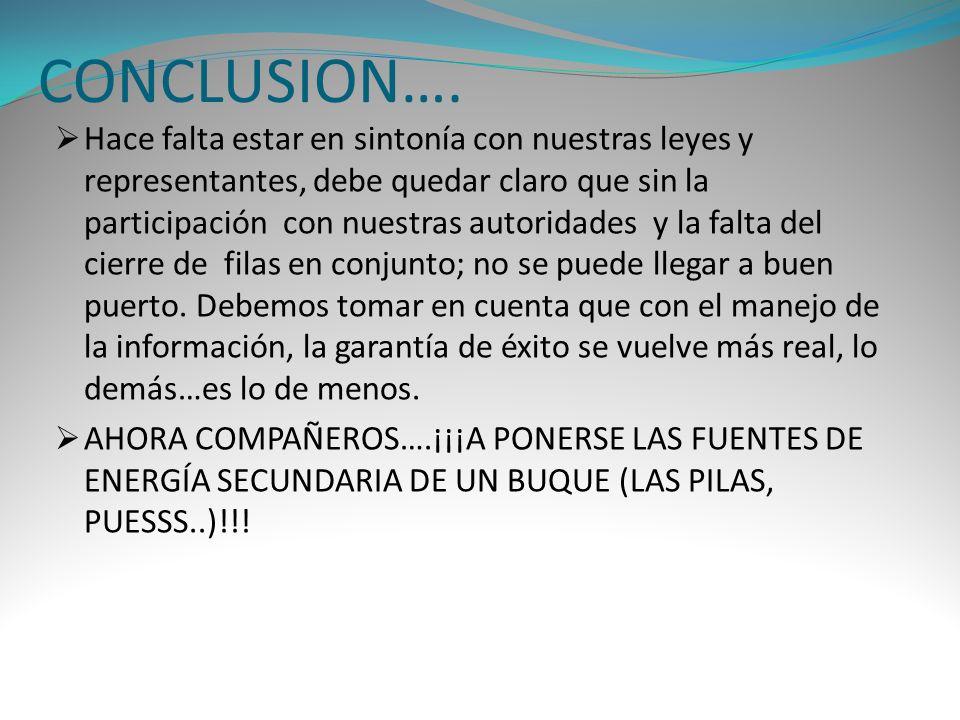 CONCLUSION….
