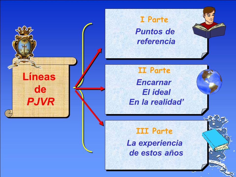 Líneas de PJVR Puntos de referencia Encarnar El ideal En la realidad'